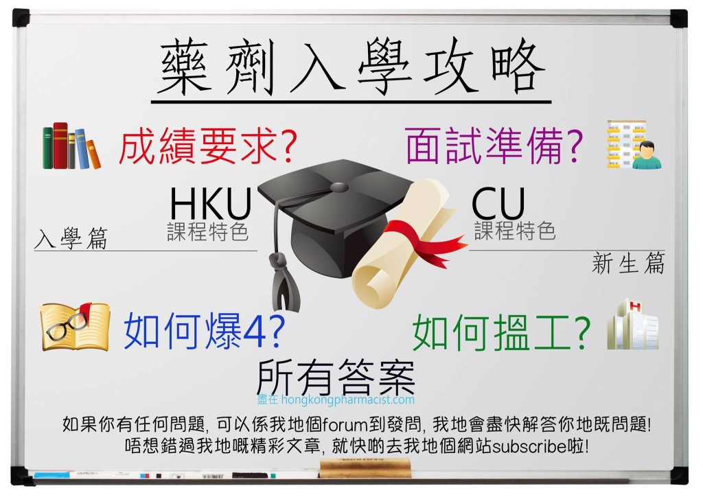 hk 440 study guide Of various subsidiaries located in hong kong, singapore and prc, and preparing gaap adjustments for consolidation purpose assist in group consolidation, quarterly and annual announcement in hkex, and annual report preparation work participate in ad-hoc projects of the group, including due diligence study on.